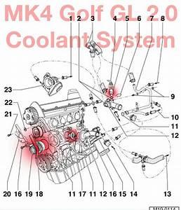 2001 Jetta Speedometer Sensor Wiring Diagram : 10 best mk4 golf car maintenance images on pinterest vw ~ A.2002-acura-tl-radio.info Haus und Dekorationen