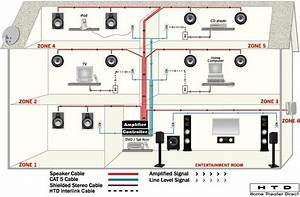 4 Best Images Of Whole House Audio Wiring Diagram