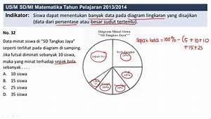 Cara Mencari Banyak Data Pada Diagram Lingkaran Soal Un Sd