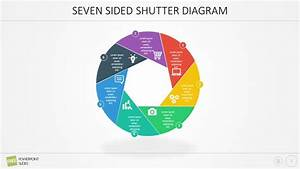 Seven Sided Shutter Diagram  You May Also Like 7 Step