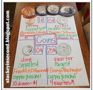 Counting Money Anchor Chart Math Anchor Charts Money Anchor Chart Money Math