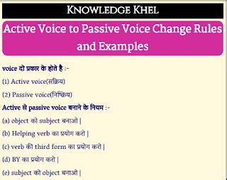 active voice  passive voice change rules  examples