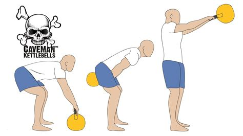 kettlebell swings swing crossfit leg instructions kettlebells russian workout strength