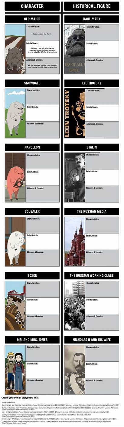 Farm Animal Characters Character Map Storyboard Rebeccaray