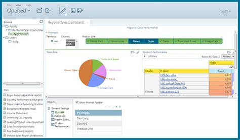 Create Templates Pentaho by Business Analytics Pentaho Documentation