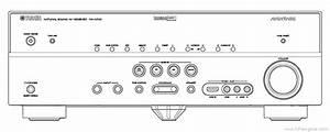Yamaha Rx-a700 - Manual - Audio Video Receiver