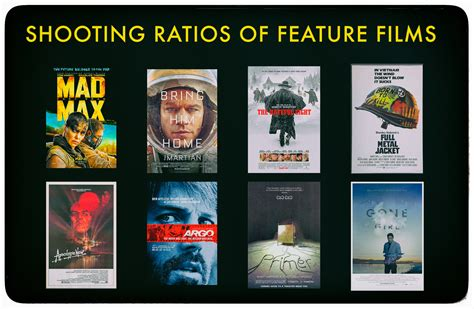 SHOOTING RATIO OF FEATURE FILMS | VashiVisuals
