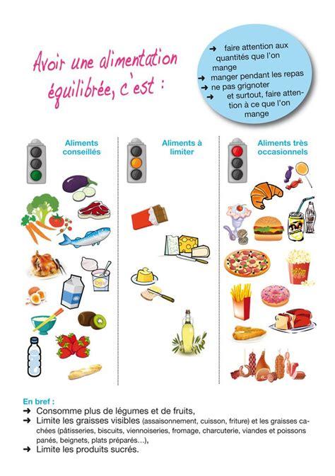 formation cuisine rapide les 25 meilleures idées de la catégorie alimentation sur