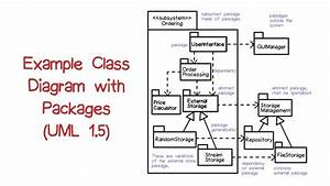 Example Class Diagram With Packages