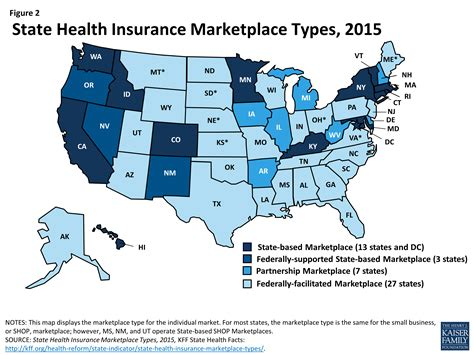 What is a health insurance premium? Are Premium Subsidies Available in States with a Federally-run Marketplace? A Guide to the ...