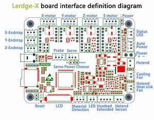 Lerdge-x Motherboard Basic Wiring Instructions