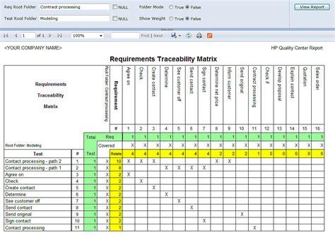 traceability matrix template software qa mindset requirements tracebality matrix