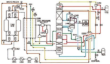 commercial technologies  oxygen production netldoegov