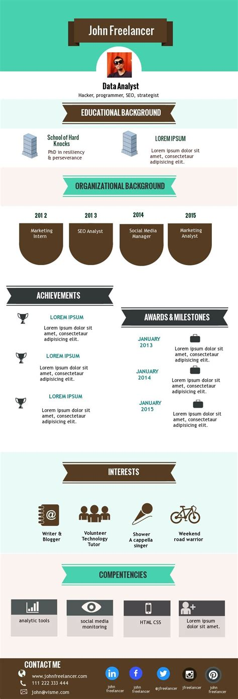 Visual Resume Creator by Sle Infographic Resume From Visme Template