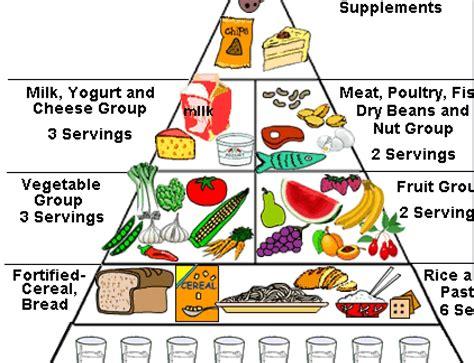 Tips Makanan Untuk Wanita Hamil Muda 301 Moved Permanently