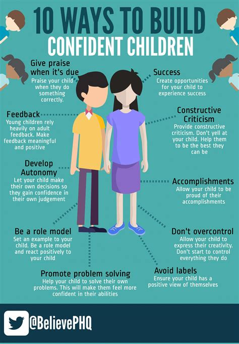 Build Help by What Can You Do To Help Build Confident Children