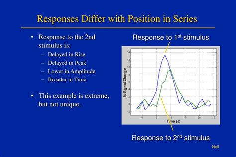 ppt the physiological origins of non linearities in the bold response powerpoint presentation