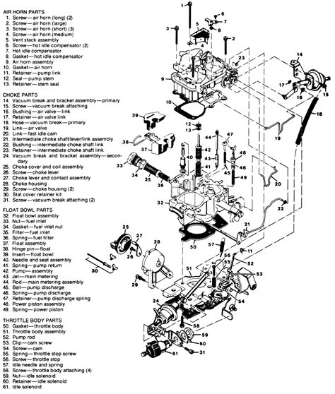 1987 S10 2 8 Engine Wiring Diagram by Do Anyone A Diagram Of A 1983 Chevy S10 2 8 With Part