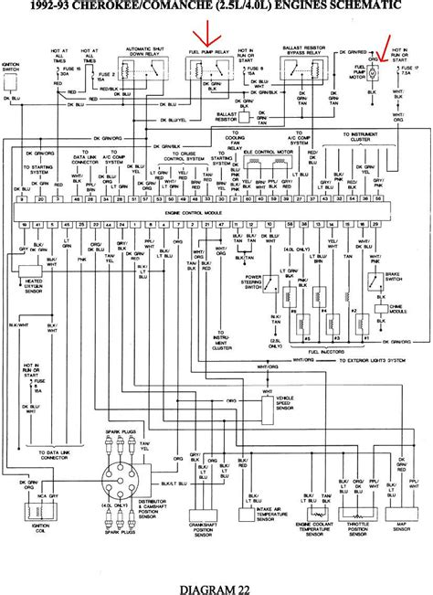 wiring diagram for 1990 jeep free get