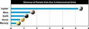 Our Solar System: Facts & Information