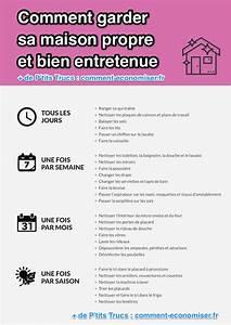 Comment Passer La Serpillère : charming comment passer la serpillere 7 voici la bonne ~ Premium-room.com Idées de Décoration