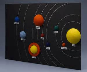 Solar System Model Science Project