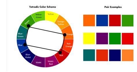 Color Wheel Basics: How To Choose the Right Color Scheme