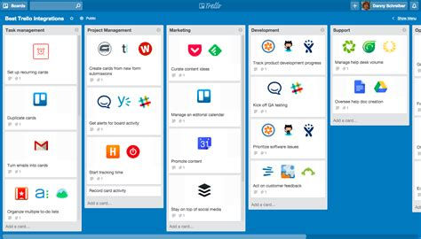 trello board best project management software free paid tools pickaweb