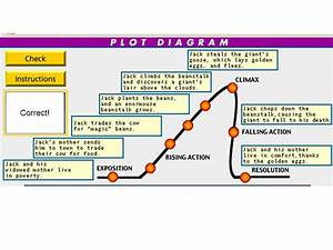 Jack And The Bean Stalk Plot Structure Diagram