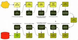 Cpu0 Architecture And Llvm Structure  U2014 Tutorial  Creating