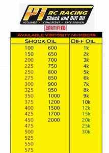 Pt Rc Racing Shock Diff Oils Now Being Used By