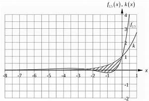 Oberstufe Punkte Berechnen : abiturpr fung originalpr fung 2015 analysis ht3 lk ~ Themetempest.com Abrechnung