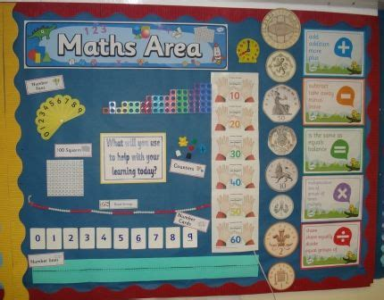 Year 2 Maths Display  Google Search  School  Maths Display, Maths, Classroom Displays