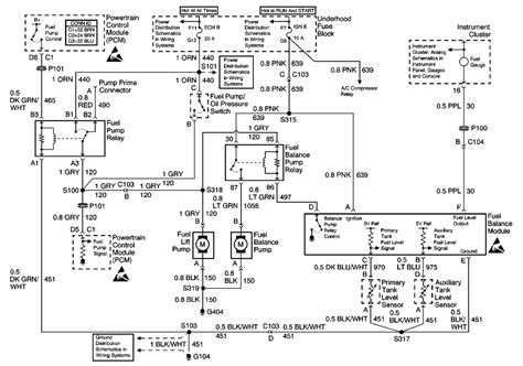 Repair Guides Engine Control Systems