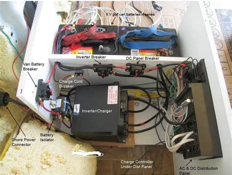 install electrical build a green rv