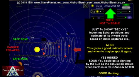 EARTH Safe ZONES Burning Planet orbit POSITIONS Calculated ...