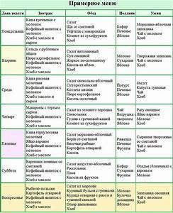 Таблетки для лечения грибка ногтей цена