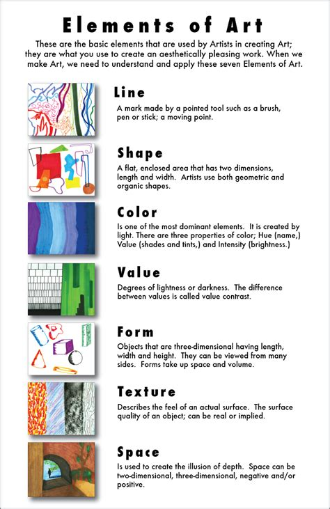 the 8 principles of design artwithv licensed for non commercial use only elements and principles of design