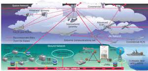 The 3G4G Blog: Satellite based Mobile Internet of the future