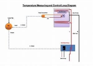 Temperature Measuring And Control