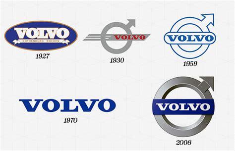 volvo    iconic brand logos   time