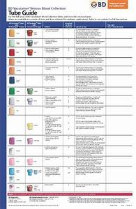 Phlebotomy  Draw And Charts On Pinterest