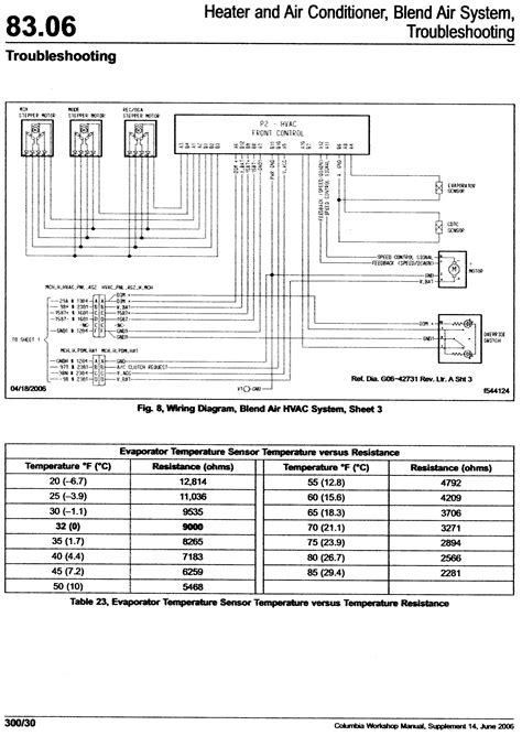 Freightliner Columbia Detroit Engine Compressor