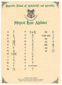 zaubersprüche für hexen harry potter federkiel geschenkset hogwarts tickets zauber vertr ge uvm ebay