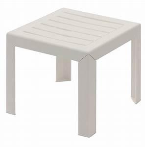 table basse de jardin miami grosfillex With table basse de jardin en plastique