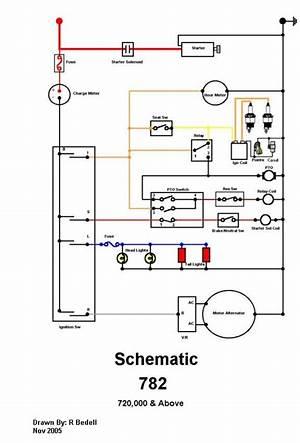 international cub cadet wiring diagram  3749archivolepees