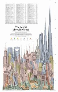 INFOGRAPHIC: How world's tallest buildings through the ...