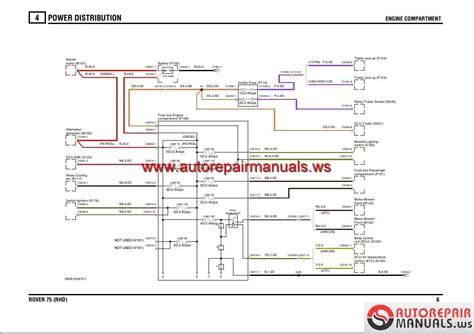 rover 75 electrical circuit diagrams auto repair manual