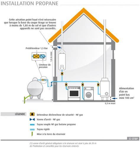 ventilation cuisine gaz installer le gaz de ville dans une maison ventilation