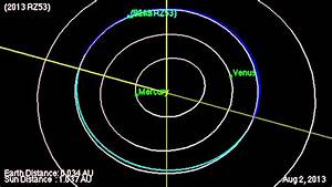 Newly Found Asteroid To Fly Between Earth and Moon | Orbit ...